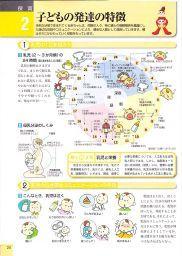 高校ビジュアルワイド家庭科東京書籍24p_256